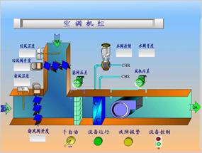 恒温恒湿空调机组控制方案